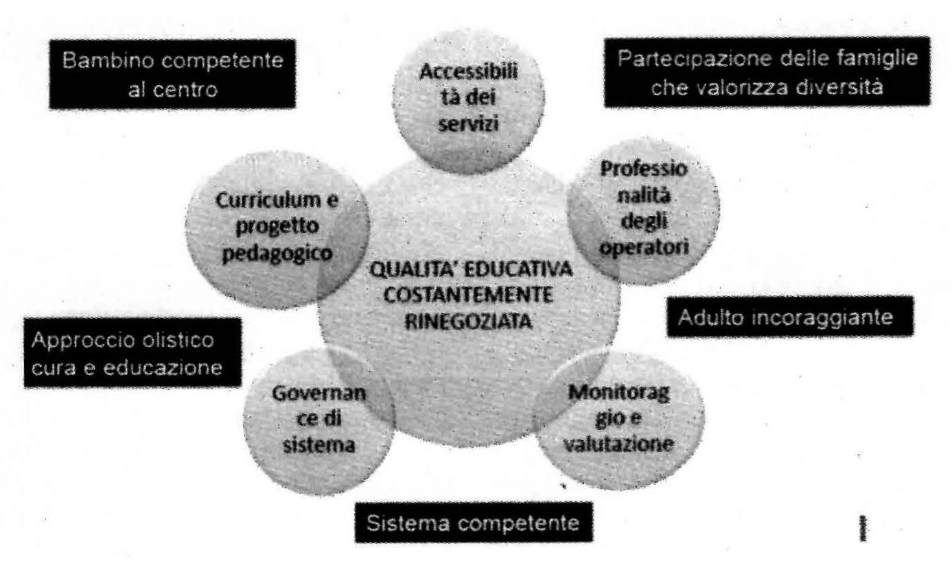 La qualificazione pp. 72-76