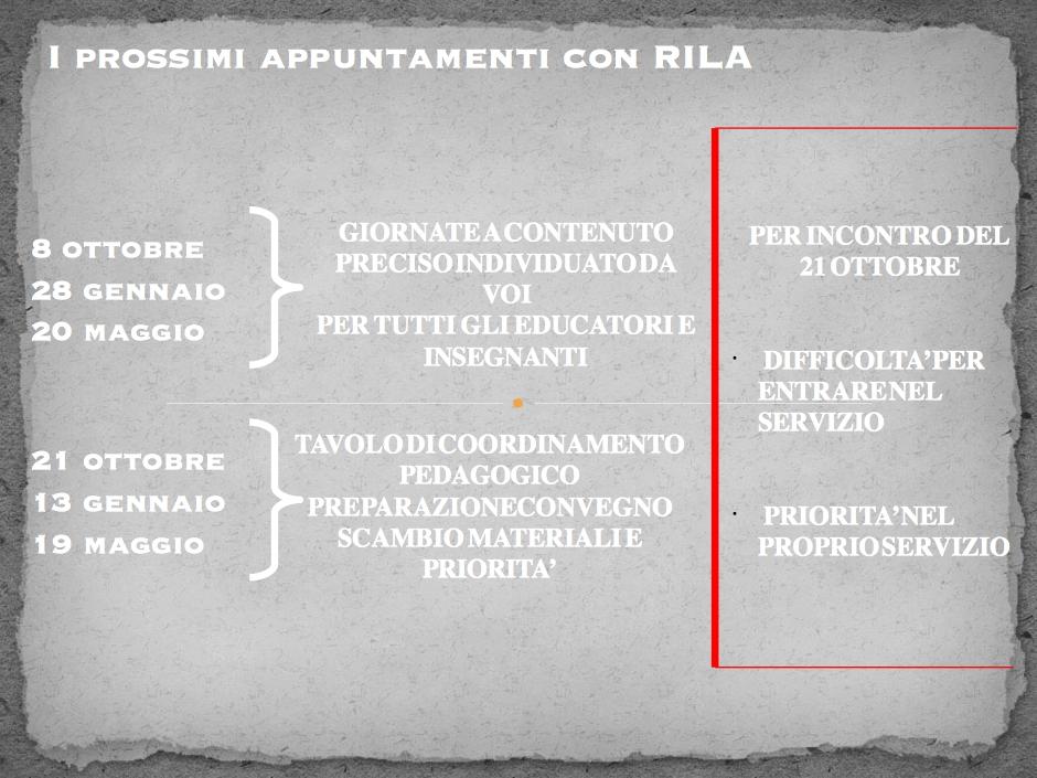 La lavagna di RILA4
